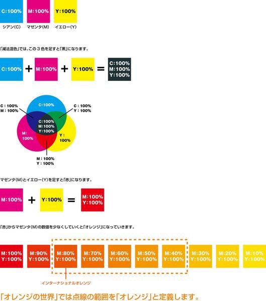 オレンジの定義(印刷編).jpg