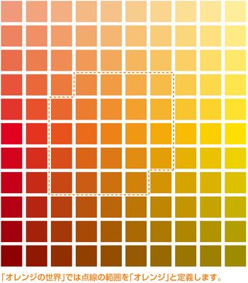 オレンジの定義(応用編).jpg