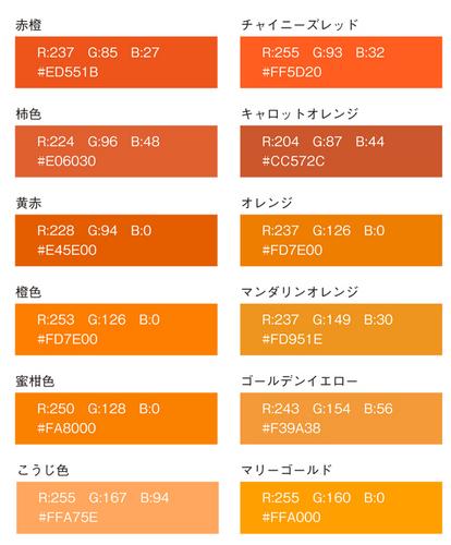 JIS慣用色オレンジ色の種類.jpg