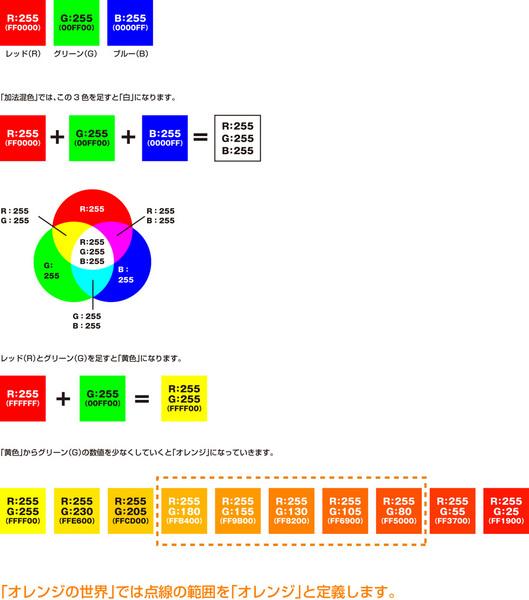 オレンジの定義(WEB編).jpg