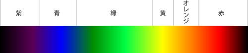 光の波長.jpg